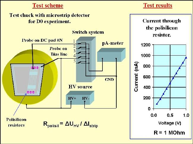 переходных конденсаторов